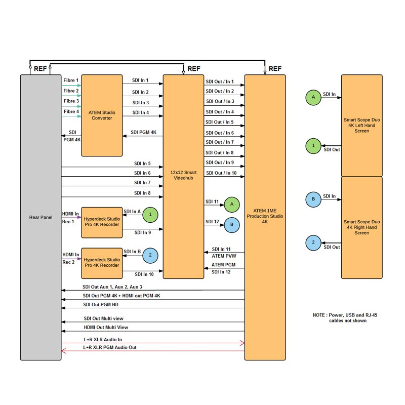 Vintage Recording Studio Wiring Diagram furthermore Home Recording Studio Setup Diagram additionally Mrh Fx5m Trs To Trs Cable together with Mrh Fx5m Trs To Trs Cable as well Home Recording Diagram. on wiring a professional recording studio