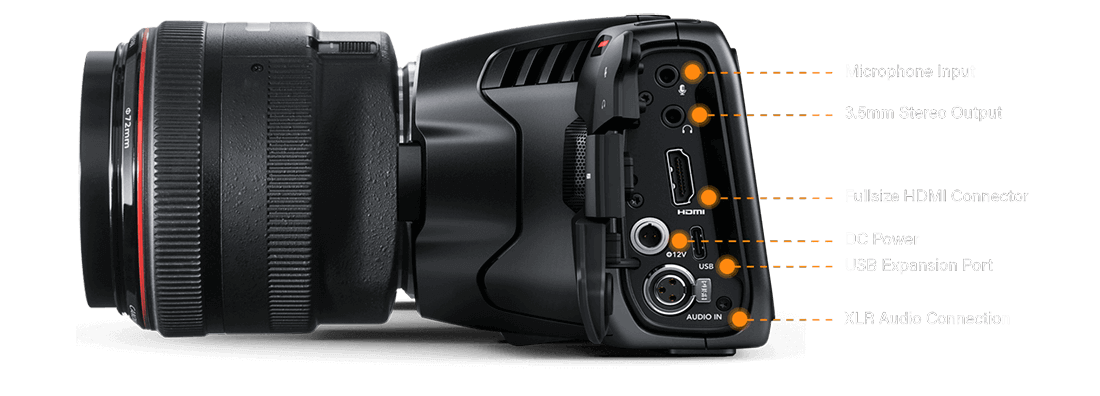 Blackmagic Design Pocket Cinema Camera 6K Anatomy
