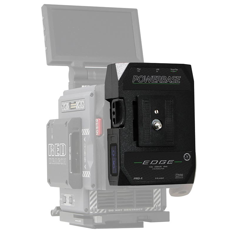Core SWX PB-EDGE for Sony A7/A9