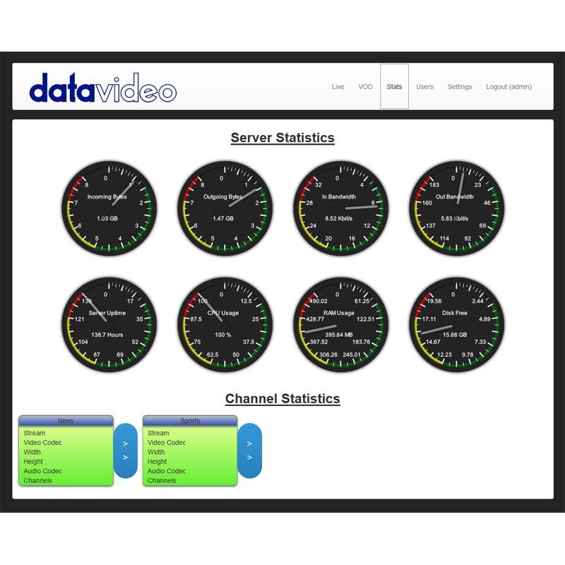 DatavideoEncoders DVS-100P
