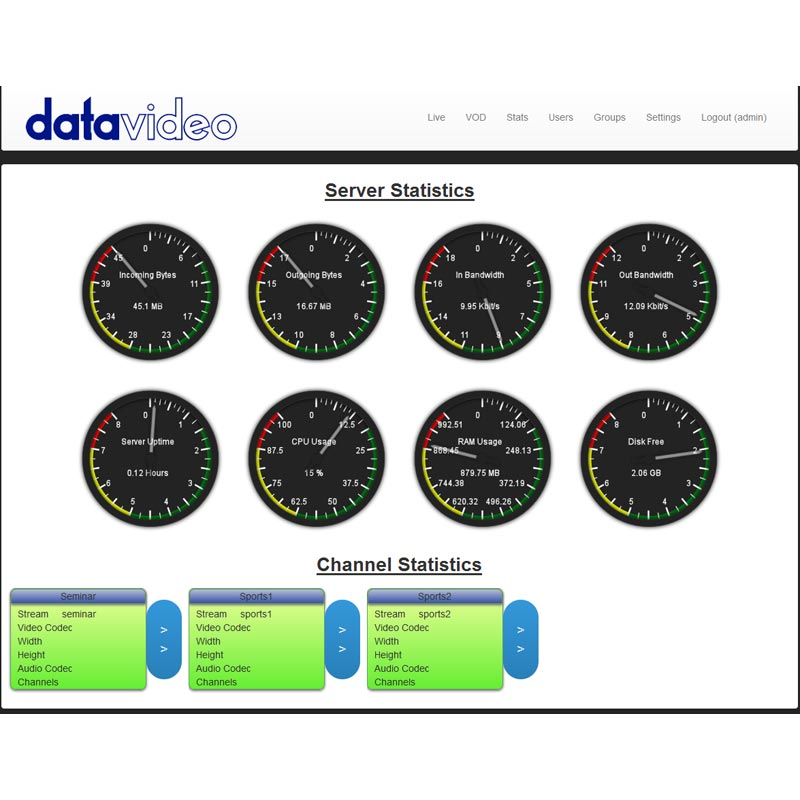 Datavideo DVS-200