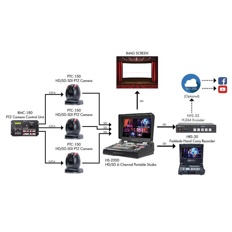 Datavideo IMAG Live Event Solution