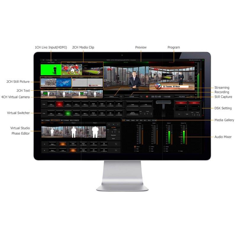 Datavideo TVS-1200A