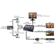 IMAG Worship Production Solution