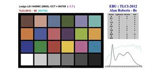 Ledgo-LED-TLCI-Scores.jpg
