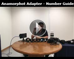 What does the number 40 and 50 on the Anamorphic adapter mean?