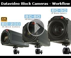 BC Series Block Cameras Workflow Datavideo