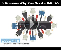 5 Reasons Why You Need a DAC-45 4K Up/ Down/ Cross Converter