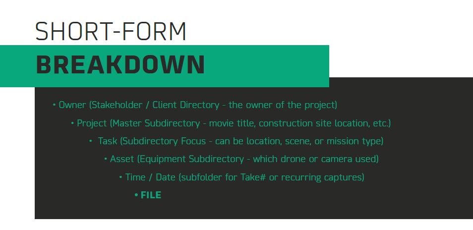 Short Form Breakdown