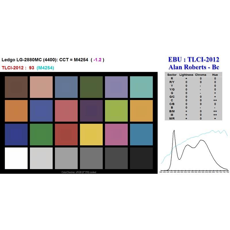 LEDGO LG-T2880LMC