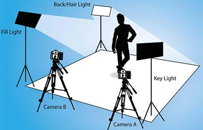 Free-Point Lighting