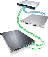 Sonnet Presto Gigabit PCIe Server 2-port 1000/100/10BaseT Gigabit 