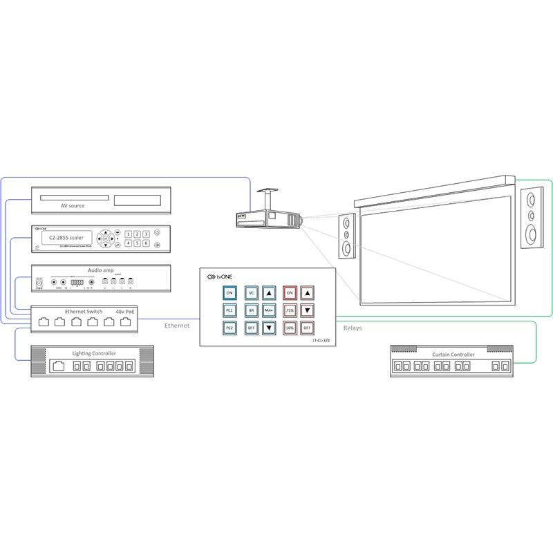 tvONE 1T-CL-322
