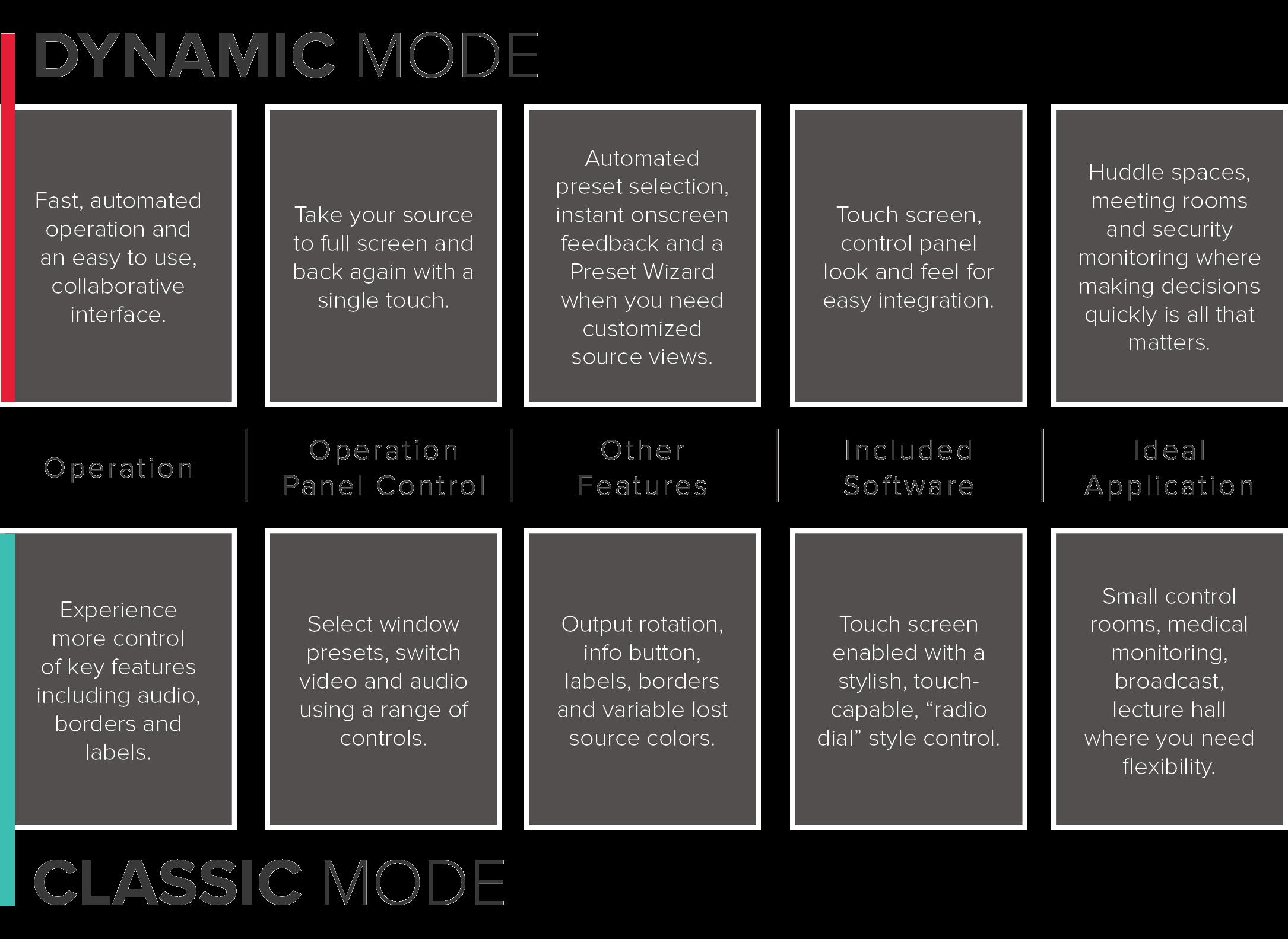 tvONE CORIOview - Classic / Dynamic Mode